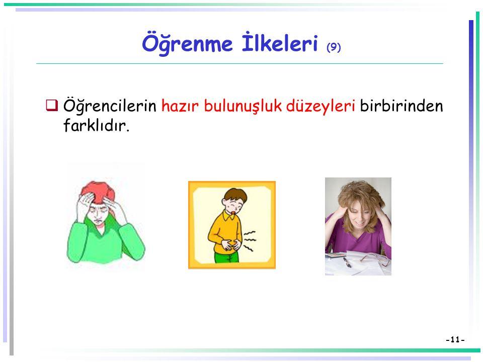 -10- Öğrenme İlkeleri (8)  Öğrenme etkinlikleri sırasında değişik örnek olaylar sunulmalıdır. Çünkü ne kadar çok örnek olay sunulursa o kadar değişik