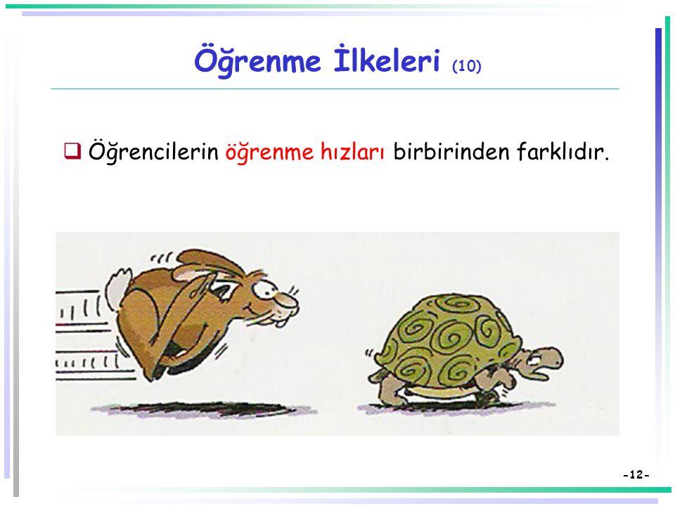 -11- Öğrenme İlkeleri (9)  Öğrencilerin hazır bulunuşluk düzeyleri birbirinden farklıdır.