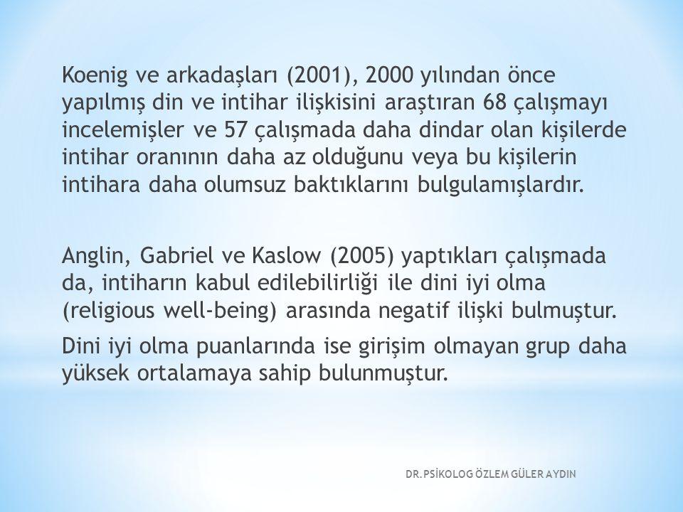 Koenig ve arkadaşları (2001), 2000 yılından önce yapılmış din ve intihar ilişkisini araştıran 68 çalışmayı incelemişler ve 57 çalışmada daha dindar ol