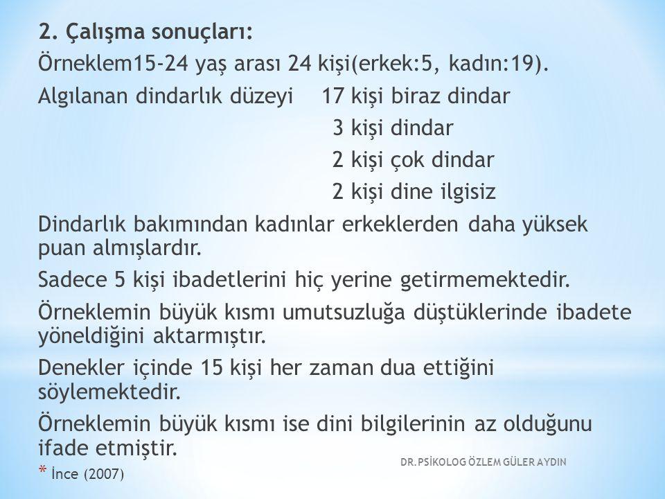 2. Çalışma sonuçları: Örneklem15-24 yaş arası 24 kişi(erkek:5, kadın:19). Algılanan dindarlık düzeyi 17 kişi biraz dindar 3 kişi dindar 2 kişi çok din