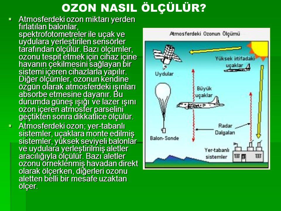 OZON NASIL ÖLÇÜLÜR?  Atmosferdeki ozon miktarı yerden fırlatılan balonlar, spektrofotometreler ile uçak ve uydulara yerleştirilen sensörler tarafında