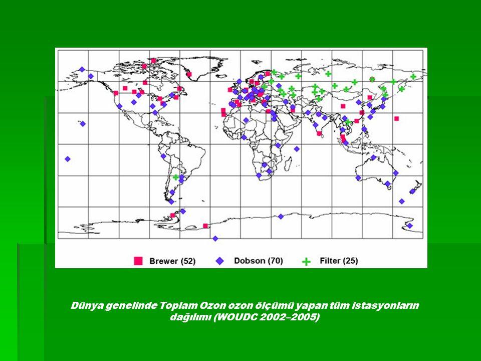 Dünya genelinde Toplam Ozon ozon ölçümü yapan tüm istasyonların dağılımı (WOUDC 2002–2005)