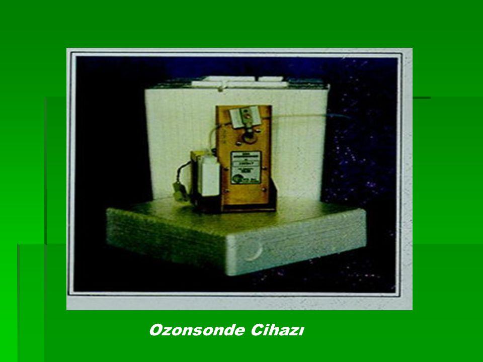 Ozonsonde Cihazı