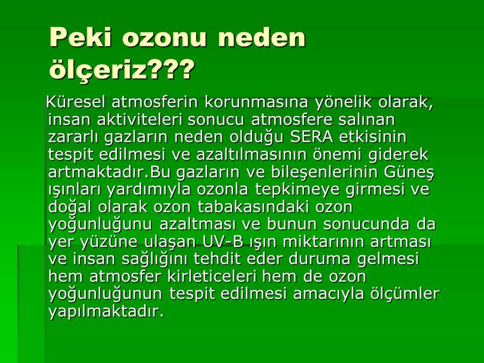  Bu amaçla dünya devletleri ilk olarak Ozon Tabakasının Korunmasına Dair Viyana Sözleşmesi' ni (1985), daha sonra Ozon Tabakasını İncelten Maddelere Dair Montreal Protokolü' nü (1987) imzaya açmıştır.(Türkiye 19 Aralık 1991)  Türkiye'de Ozon ölçümlerine 1994 yılı Ocak ayında Ankara'da, Ozonsonde yöntemiyle ve ECC-VIZ (Electrochemical Concentration Cell) Ozonsonde aleti kullanılarak başlanmıştır.