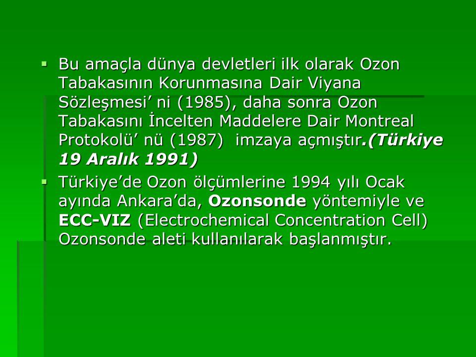Dünya genelinde Umkehr Yöntemiyle ozon ölçümü yapan tüm istasyonların dağılımı (WOUDC 2002–2005)