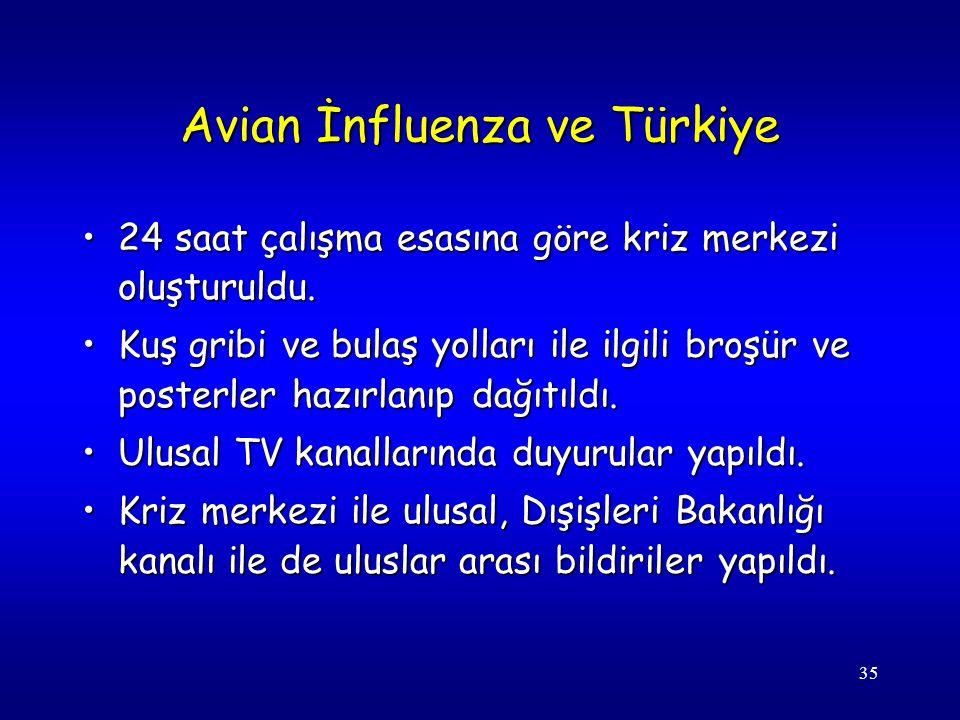 35 Avian İnfluenza ve Türkiye 24 saat çalışma esasına göre kriz merkezi oluşturuldu.24 saat çalışma esasına göre kriz merkezi oluşturuldu. Kuş gribi v
