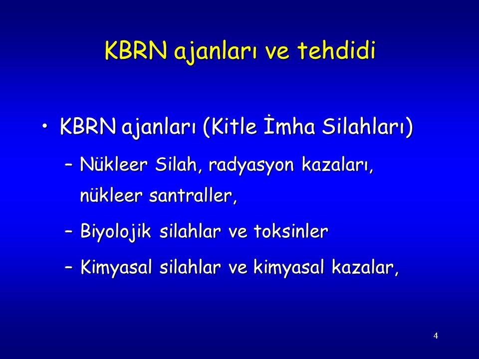 4 KBRN ajanları ve tehdidi KBRN ajanları (Kitle İmha Silahları)KBRN ajanları (Kitle İmha Silahları) –Nükleer Silah, radyasyon kazaları, nükleer santra