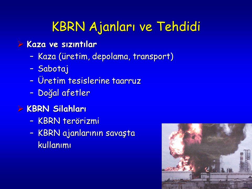 5  Kaza ve sızıntılar –Kaza (üretim, depolama, transport) –Sabotaj –Üretim tesislerine taarruz –Doğal afetler  KBRN Silahları –KBRN terörizmi –KBRN