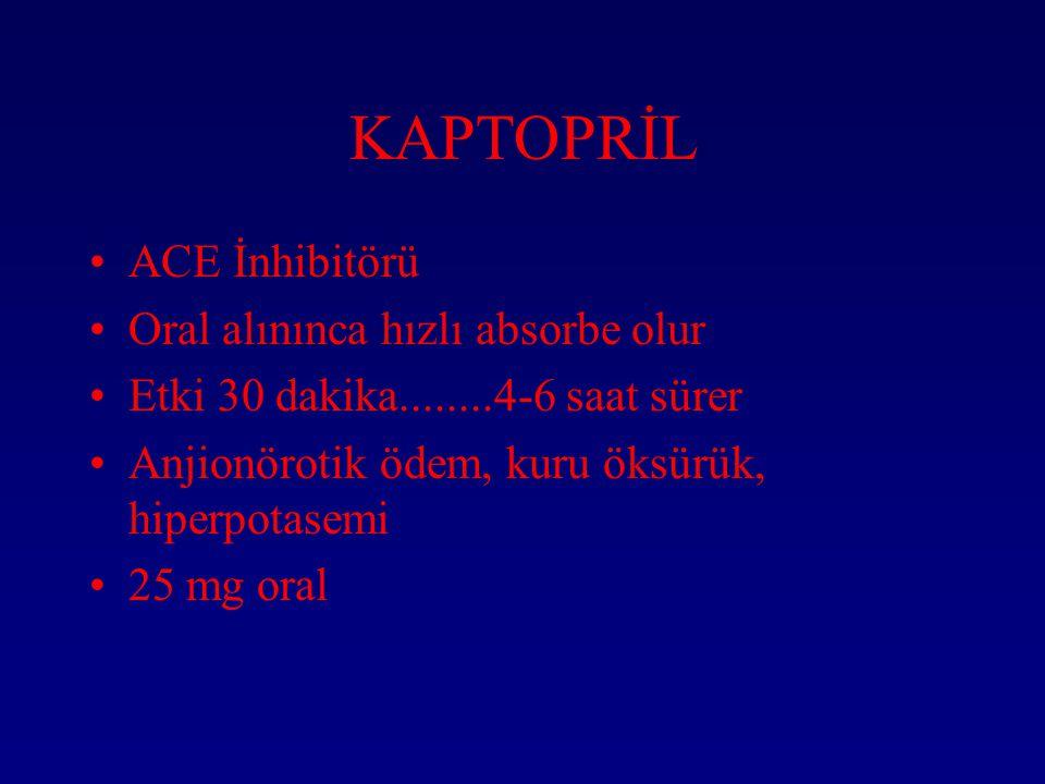 KAPTOPRİL ACE İnhibitörü Oral alınınca hızlı absorbe olur Etki 30 dakika........4-6 saat sürer Anjionörotik ödem, kuru öksürük, hiperpotasemi 25 mg oral