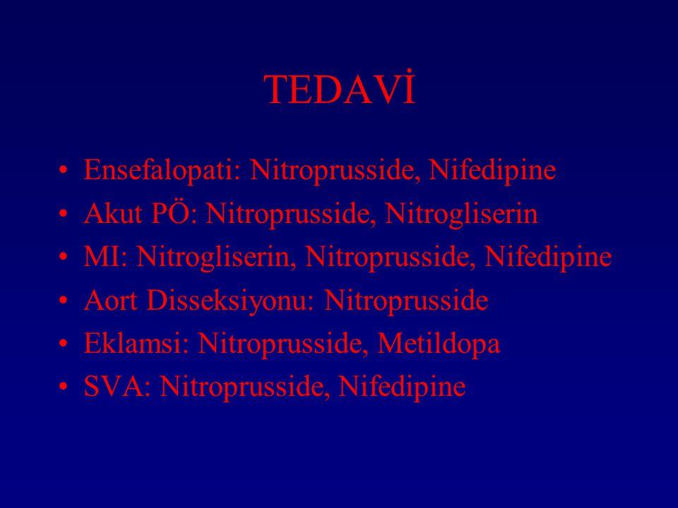 TEDAVİ Ensefalopati: Nitroprusside, Nifedipine Akut PÖ: Nitroprusside, Nitrogliserin MI: Nitrogliserin, Nitroprusside, Nifedipine Aort Disseksiyonu: Nitroprusside Eklamsi: Nitroprusside, Metildopa SVA: Nitroprusside, Nifedipine