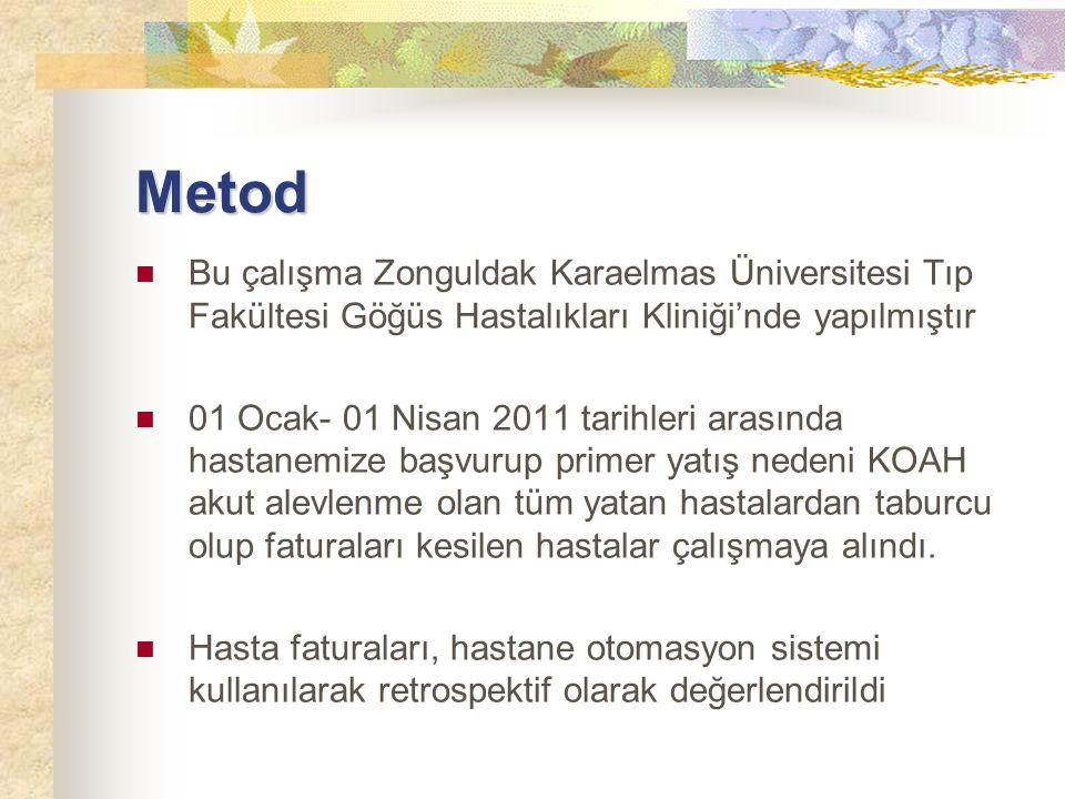 Metod Bu çalışma Zonguldak Karaelmas Üniversitesi Tıp Fakültesi Göğüs Hastalıkları Kliniği'nde yapılmıştır 01 Ocak- 01 Nisan 2011 tarihleri arasında h