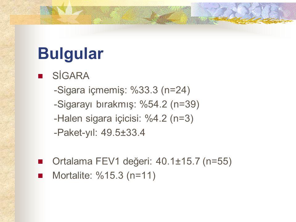 Bulgular SİGARA -Sigara içmemiş: %33.3 (n=24) -Sigarayı bırakmış: %54.2 (n=39) -Halen sigara içicisi: %4.2 (n=3) -Paket-yıl: 49.5±33.4 Ortalama FEV1 d