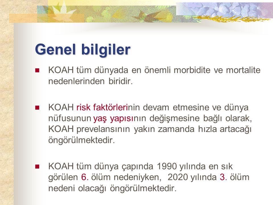 Genel bilgiler KOAH tüm dünyada en önemli morbidite ve mortalite nedenlerinden biridir. KOAH risk faktörlerinin devam etmesine ve dünya nüfusunun yaş