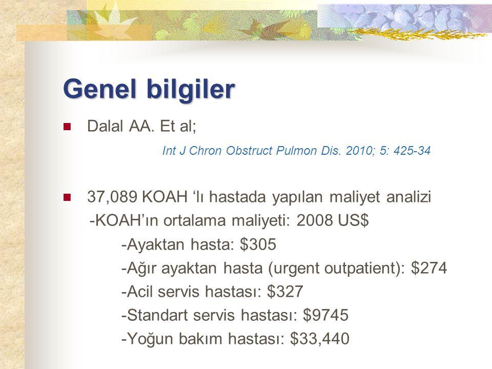 Genel bilgiler Hacıevliyagil ve ark: Toraks Dergisi 2006; 7(1): 11-16 Göğüs hastalıkları servisinde yatan tüm hastaların maliyeti analiz edilmiş: 1.Akciğer kanseri: 1978 TL (69) 2.Pnömoni: 1479 TL (n:54) 3.KOAH: 1336 TL (n:105) KOAH'ın maliyeti toplamda birinci
