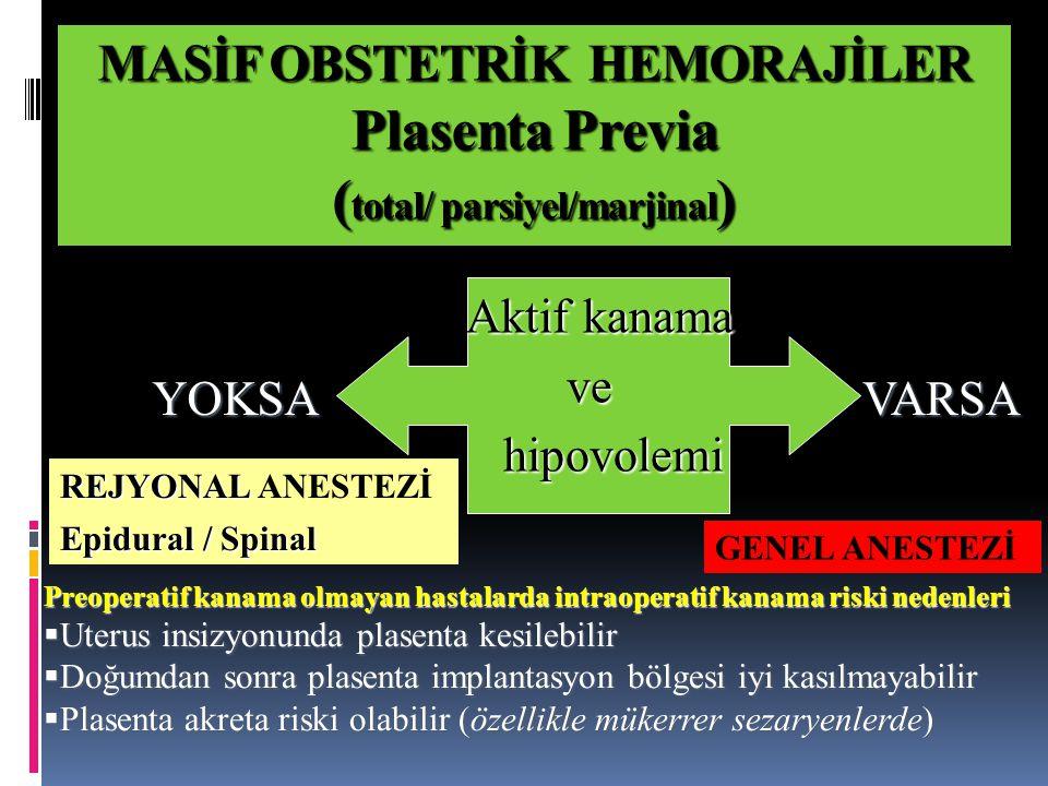 YOKSAVARSA Aktif kanama Aktif kanamave hipovolemi hipovolemi REJYONAL REJYONAL ANESTEZİ Epidural / Spinal GENEL ANESTEZİ MASİF OBSTETRİK HEMORAJİLER Plasenta Previa ( total/ parsiyel/marjinal ) Preoperatif kanama olmayan hastalarda intraoperatif kanama riski nedenleri  Uterus insizyonunda plasenta kesilebilir  Doğumdan sonra plasenta implantasyon bölgesi iyi kasılmayabilir  Plasenta akreta riski olabilir (özellikle mükerrer sezaryenlerde)