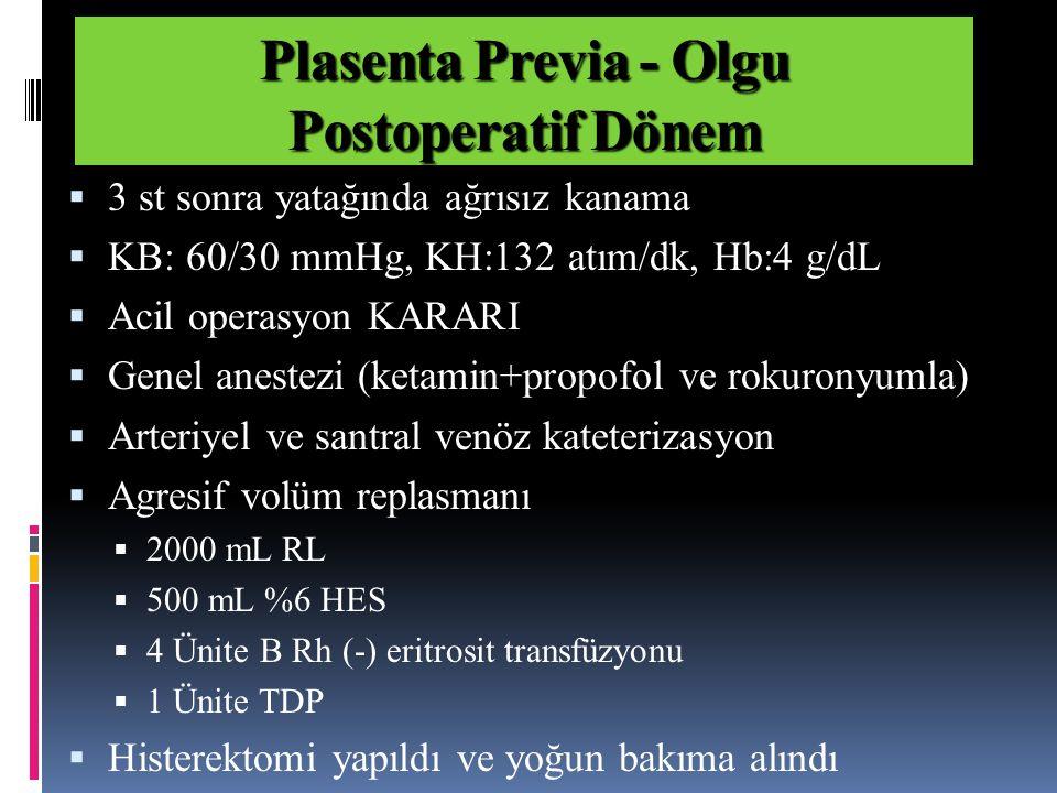  3 st sonra yatağında ağrısız kanama  KB: 60/30 mmHg, KH:132 atım/dk, Hb:4 g/dL  Acil operasyon KARARI  Genel anestezi (ketamin+propofol ve rokuronyumla)  Arteriyel ve santral venöz kateterizasyon  Agresif volüm replasmanı  2000 mL RL  500 mL %6 HES  4 Ünite B Rh (-) eritrosit transfüzyonu  1 Ünite TDP  Histerektomi yapıldı ve yoğun bakıma alındı Plasenta Previa - Olgu Postoperatif Dönem