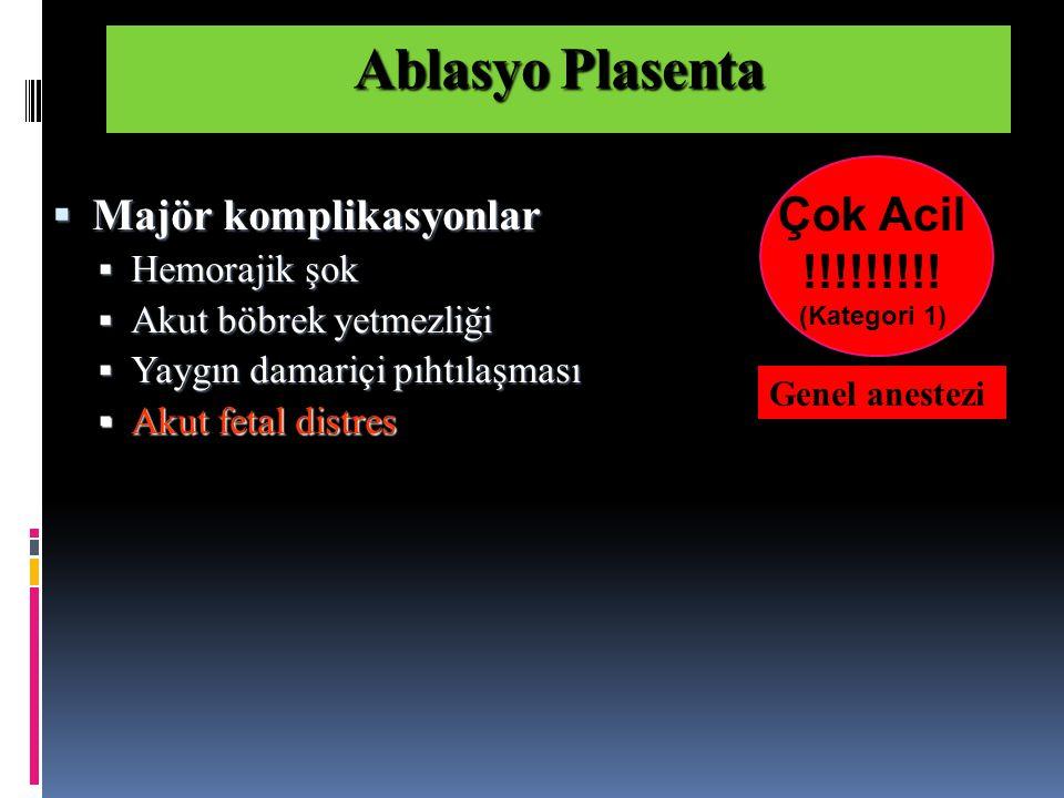  Majör komplikasyonlar  Hemorajik şok  Akut böbrek yetmezliği  Yaygın damariçi pıhtılaşması  Akut fetal distres Çok Acil !!!!!!!!.