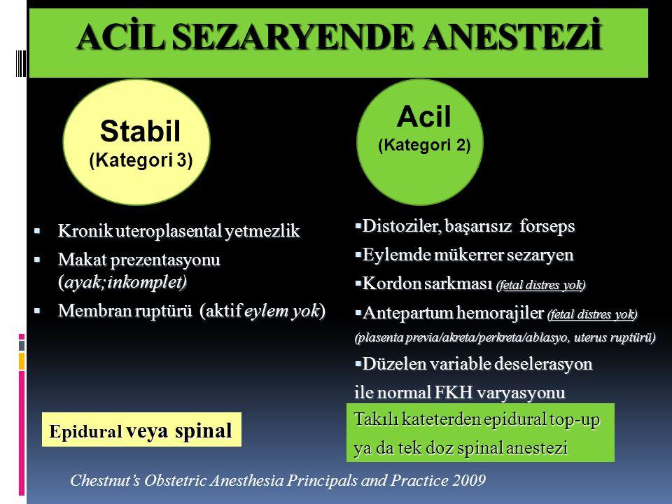  32 y, G2, P0, tok (1 saat önce) gebe  Rutin hazırlık sonrası  Spinal anestezi (yan pozisyonda 25 G pencan)  ( Hiperbarik bupivakain 12 mg+ morfin 150 µg+ 10 fentanil µg )  3530 g, 50 cm kız bebek  1.