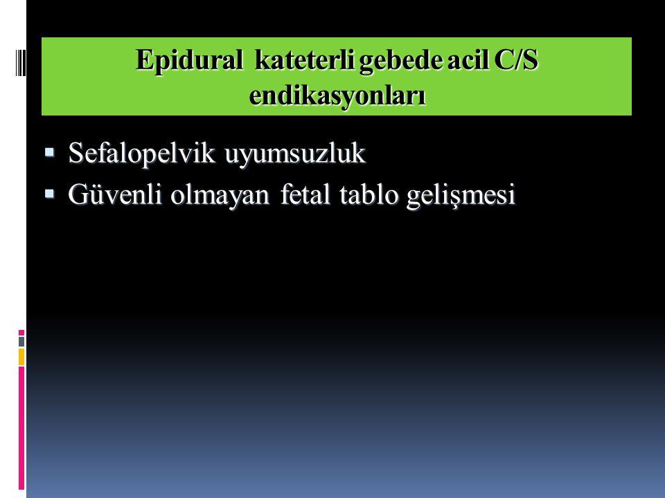 Epidural kateterli gebede acil C/S endikasyonları  Sefalopelvik uyumsuzluk  Güvenli olmayan fetal tablo gelişmesi
