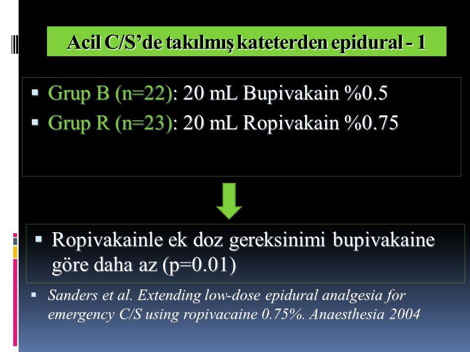 Acil C/S'de takılmış kateterden epidural - 1  Grup B (n=22): 20 mL Bupivakain %0.5  Grup R (n=23): 20 mL Ropivakain %0.75  Sanders et al.