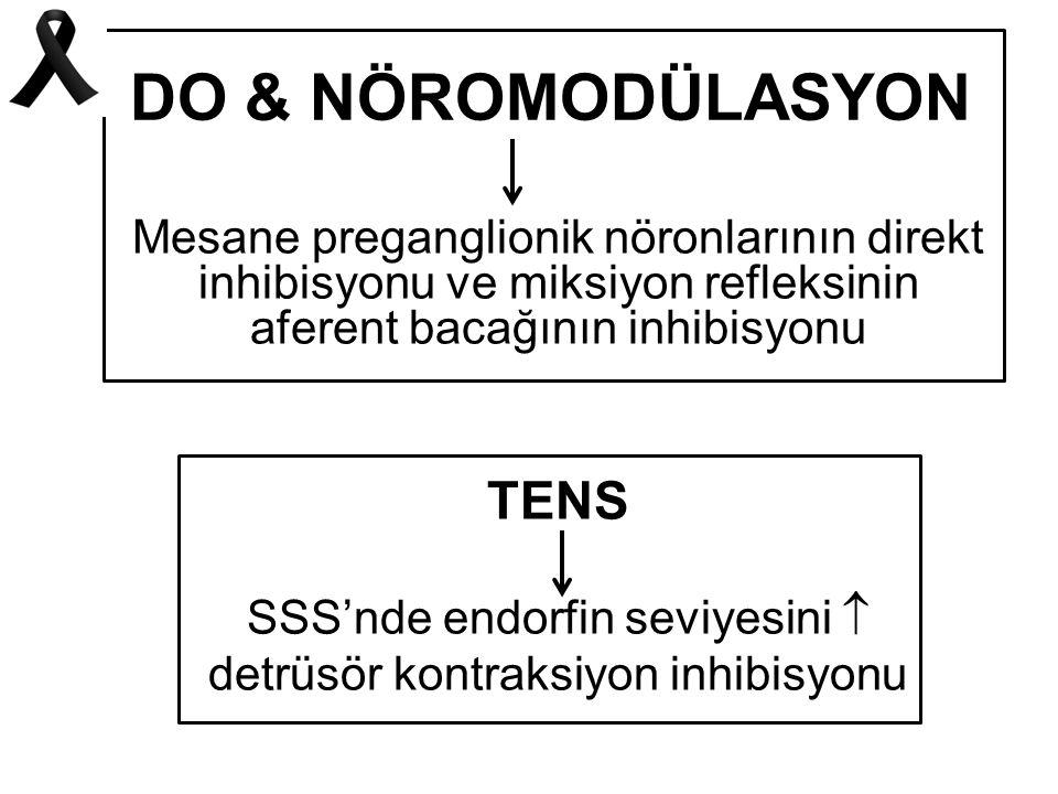 DO & NÖROMODÜLASYON Mesane preganglionik nöronlarının direkt inhibisyonu ve miksiyon refleksinin aferent bacağının inhibisyonu TENS SSS'nde endorfin seviyesini  detrüsör kontraksiyon inhibisyonu