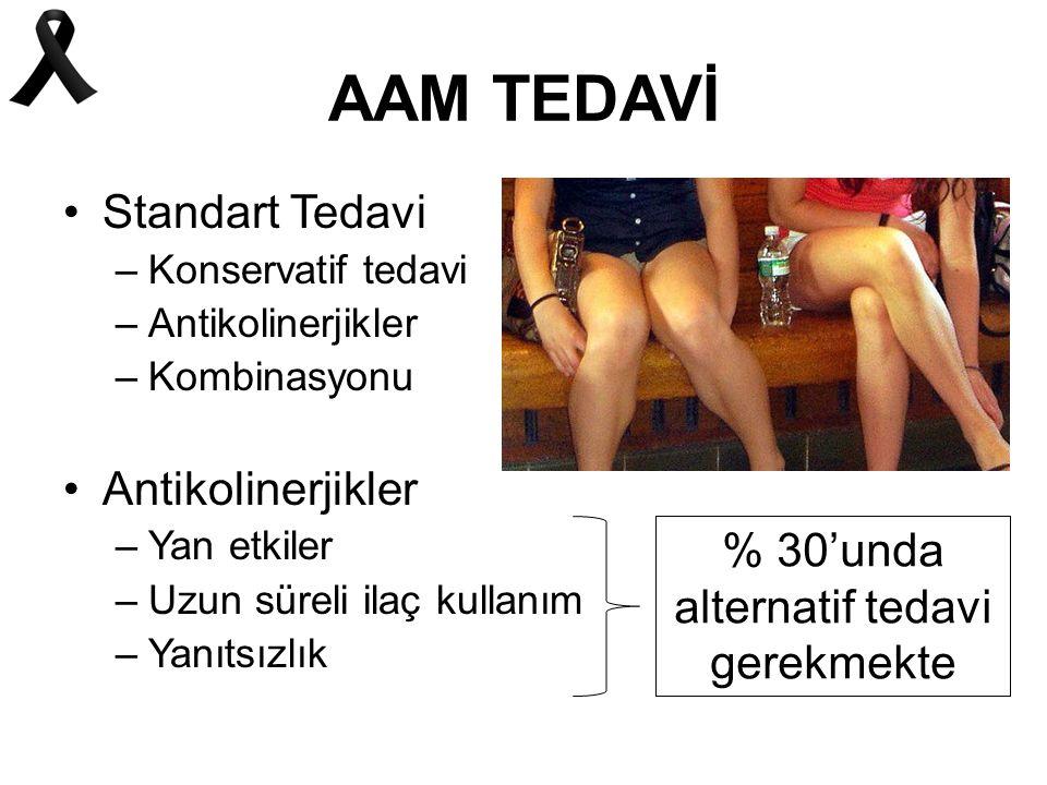 AAM TEDAVİ Antikolinerjikler > Plasebo Antikolinerjikler > Mesane Eğitimi Antikolinerjik + M.