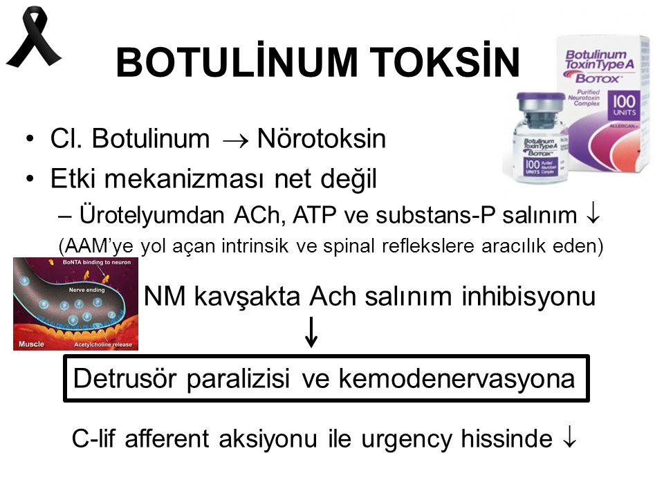 BOTULİNUM TOXİN En sık kullanılan Botulinum toxin tip A Botulinum toxin type B (Myobloc) –Sx azalmasında etkin olsa da etki süresi kısa Aynı serotipe sahip olsalar da doz, etkinlik, etki süresi ve güvenlik profili farklı –1 U botox, 1U dysporttan 3 kat etkin İntravesikal 30 mg %2 lidokain ile LA Sistoskop ile submukozal alana 10-30 enjeksiyon