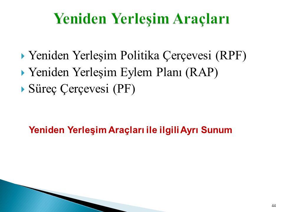  Yeniden Yerleşim Politika Çerçevesi (RPF)  Yeniden Yerleşim Eylem Planı (RAP)  Süreç Çerçevesi (PF) Yeniden Yerleşim Araçları ile ilgili Ayrı Sunum 44