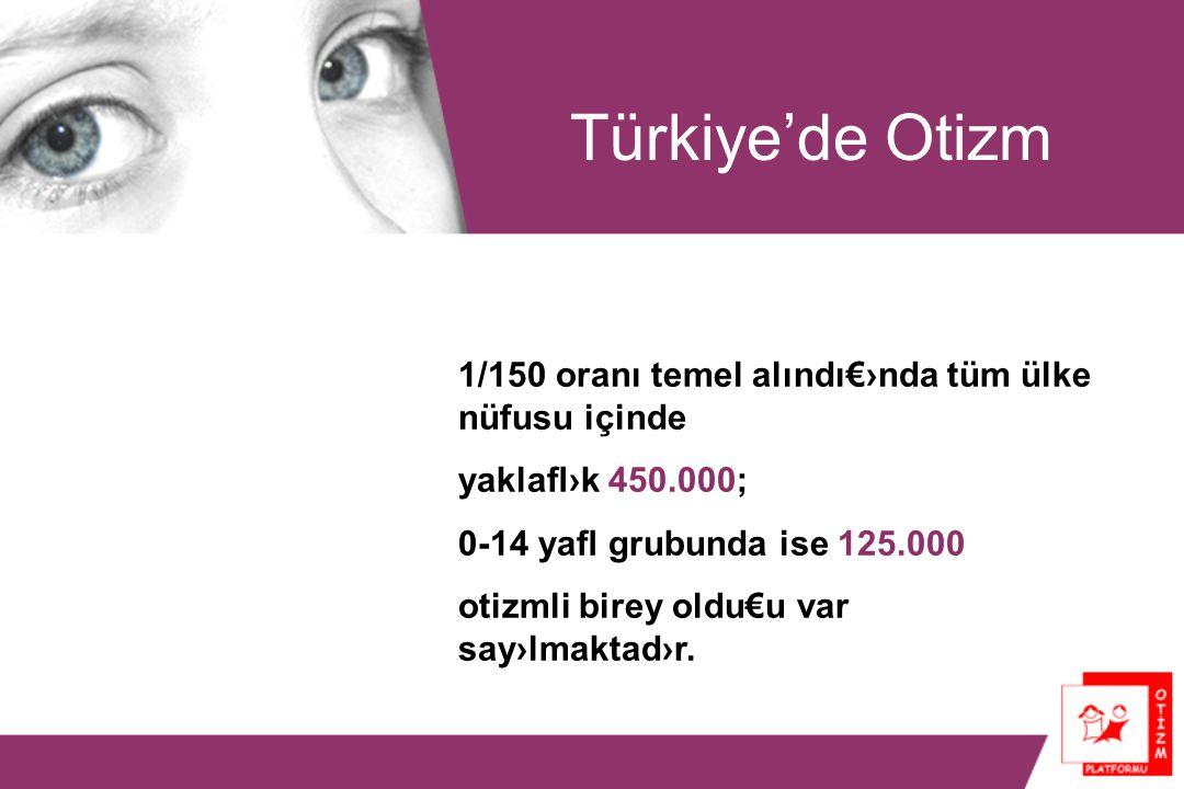 Türkiye'de Otizm 1/150 oranı temel alındı€›nda tüm ülke nüfusu içinde yaklafl›k 450.000; 0-14 yafl grubunda ise 125.000 otizmli birey oldu€u var say›lmaktad›r.