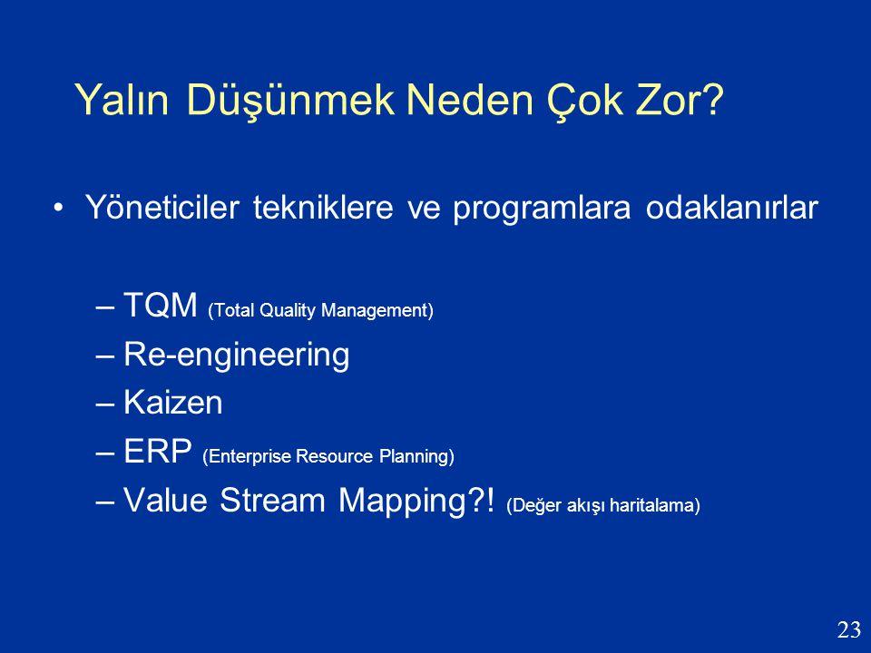 23 Yalın Düşünmek Neden Çok Zor? Yöneticiler tekniklere ve programlara odaklanırlar –TQM (Total Quality Management) –Re-engineering –Kaizen –ERP (Ente