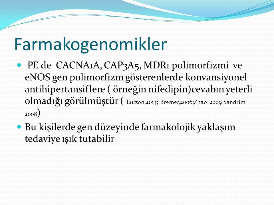 Farmakogenomikler PE de CACNA1A, CAP3A5, MDR1 polimorfizmi ve eNOS gen polimorfizm gösterenlerde konvansiyonel antihipertansiflere ( örneğin nifedipin