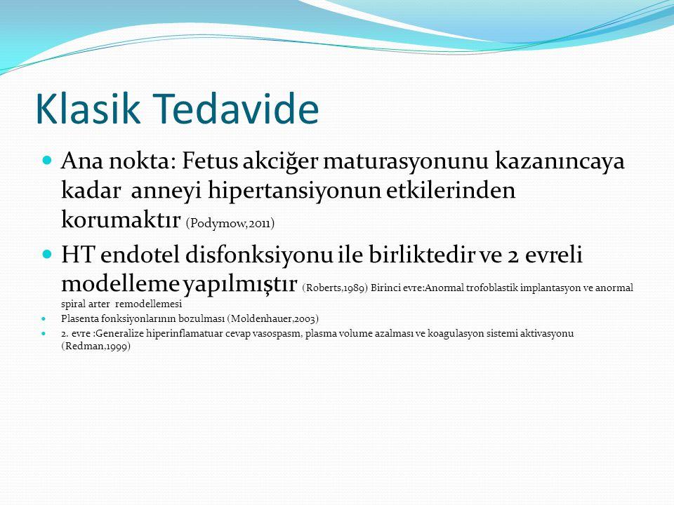 Klasik Tedavide Ana nokta: Fetus akciğer maturasyonunu kazanıncaya kadar anneyi hipertansiyonun etkilerinden korumaktır (Podymow,2011) HT endotel disf