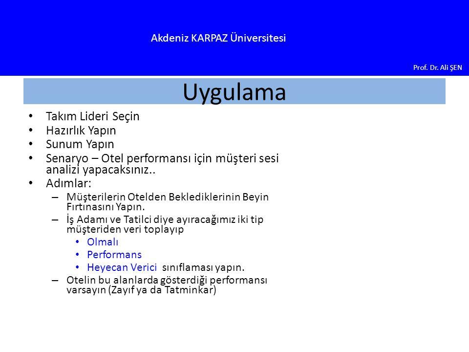 Akdeniz KARPAZ Üniversitesi Prof.Dr.