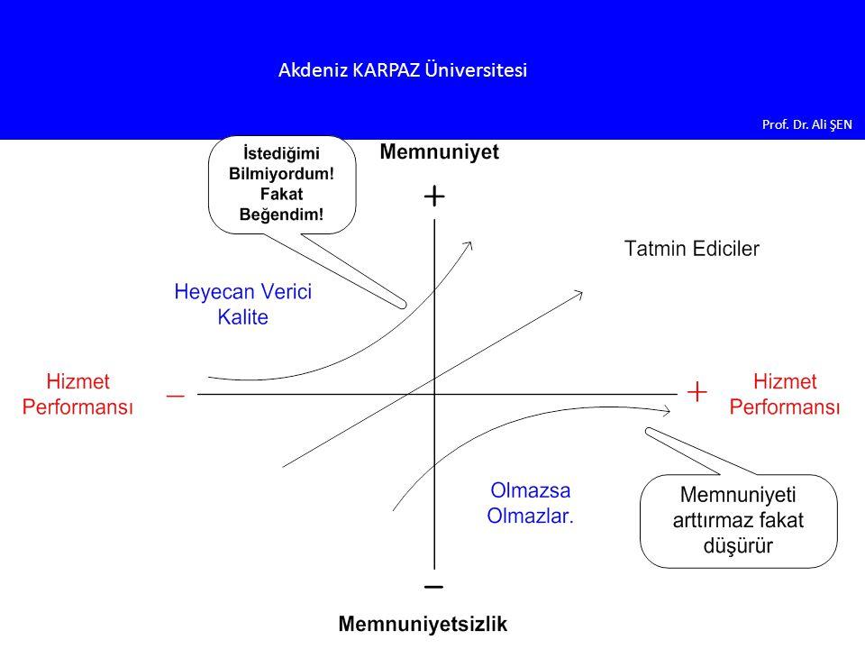 Akdeniz KARPAZ Üniversitesi Prof. Dr. Ali ŞEN