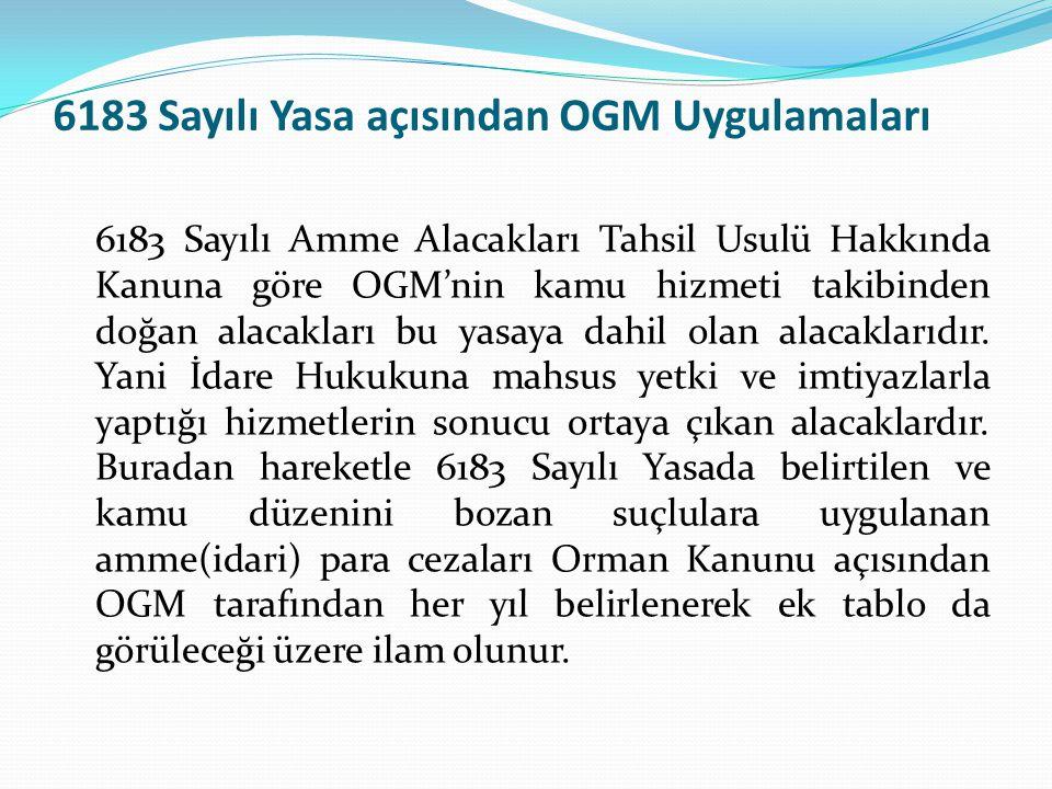 6183 Sayılı Yasa açısından OGM Uygulamaları 6183 Sayılı Amme Alacakları Tahsil Usulü Hakkında Kanuna göre OGM'nin kamu hizmeti takibinden doğan alacak
