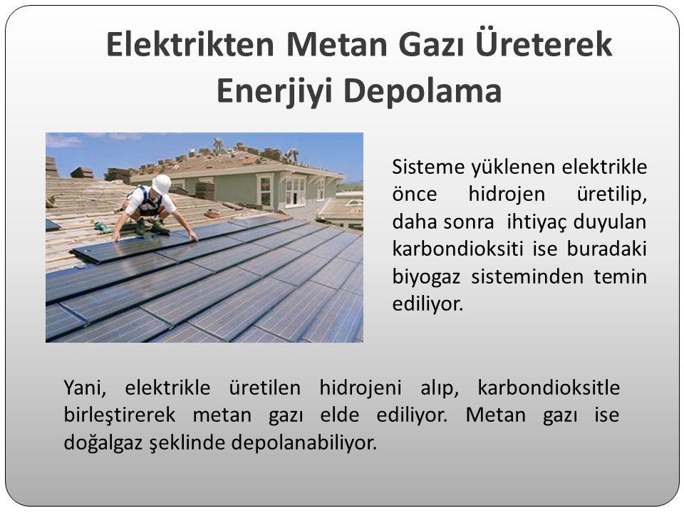 Elektrikten metan gazı üreterek enerjiyi depolama. Elektrikten Metan Gazı Üreterek Enerjiyi Depolama Sisteme yüklenen elektrikle önce hidrojen üretili