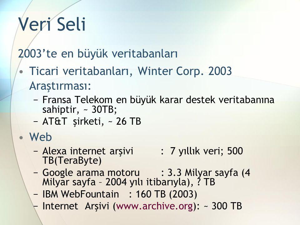 Veri Seli 2003'te en büyük veritabanları Ticari veritabanları, Winter Corp. 2003 Araştırması: −Fransa Telekom en büyük karar destek veritabanına sahip