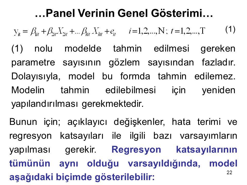 22 …Panel Verinin Genel Gösterimi… (1) nolu modelde tahmin edilmesi gereken parametre sayısının gözlem sayısından fazladır.