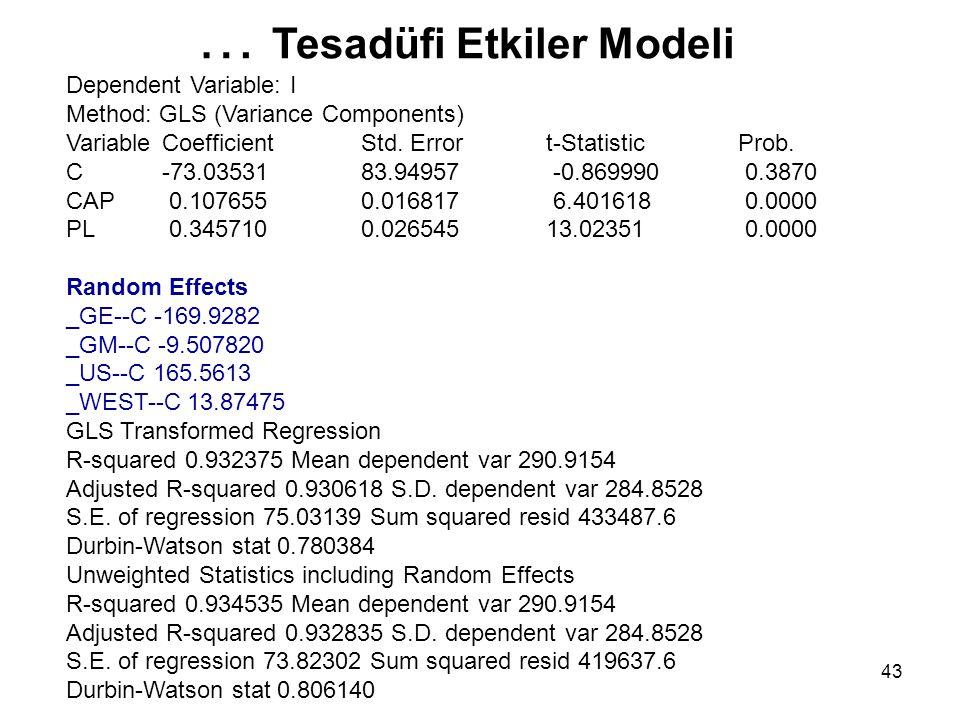 43 … Tesadüfi Etkiler Modeli Dependent Variable: I Method: GLS (Variance Components) Variable Coefficient Std.