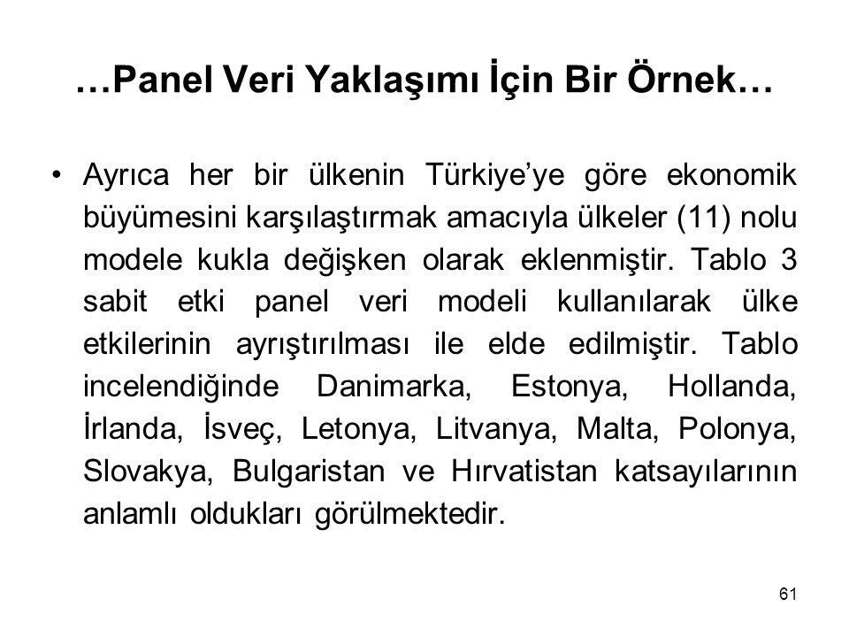 61 …Panel Veri Yaklaşımı İçin Bir Örnek… Ayrıca her bir ülkenin Türkiye'ye göre ekonomik büyümesini karşılaştırmak amacıyla ülkeler (11) nolu modele kukla değişken olarak eklenmiştir.