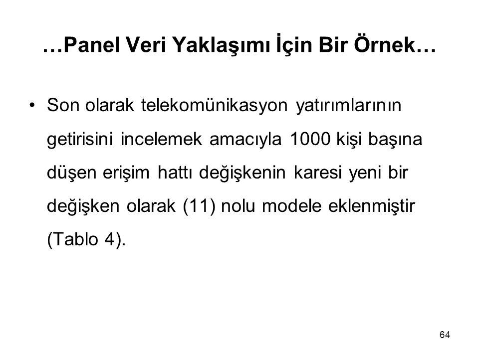 64 …Panel Veri Yaklaşımı İçin Bir Örnek… Son olarak telekomünikasyon yatırımlarının getirisini incelemek amacıyla 1000 kişi başına düşen erişim hattı değişkenin karesi yeni bir değişken olarak (11) nolu modele eklenmiştir (Tablo 4).