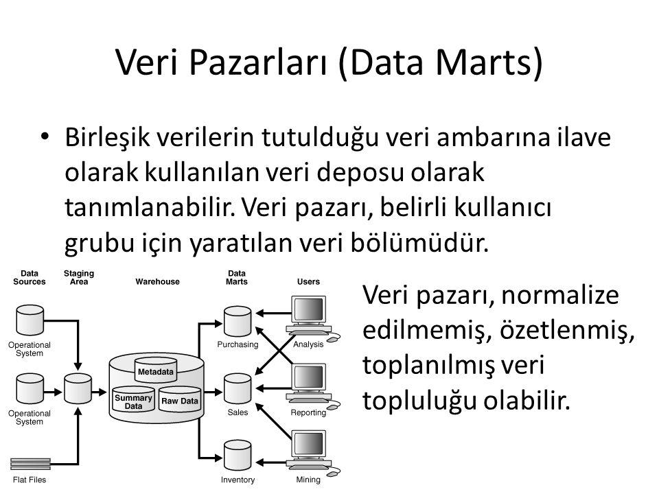 Veri Pazarları (Data Marts) Birleşik verilerin tutulduğu veri ambarına ilave olarak kullanılan veri deposu olarak tanımlanabilir. Veri pazarı, belirli