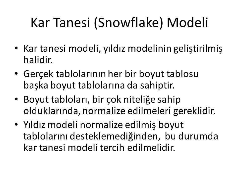 Kar Tanesi (Snowflake) Modeli Kar tanesi modeli, yıldız modelinin geliştirilmiş halidir. Gerçek tablolarının her bir boyut tablosu başka boyut tablola