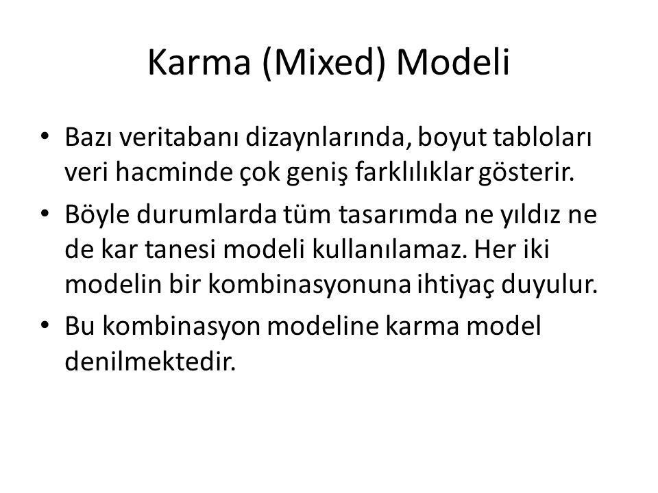 Karma (Mixed) Modeli Bazı veritabanı dizaynlarında, boyut tabloları veri hacminde çok geniş farklılıklar gösterir. Böyle durumlarda tüm tasarımda ne y