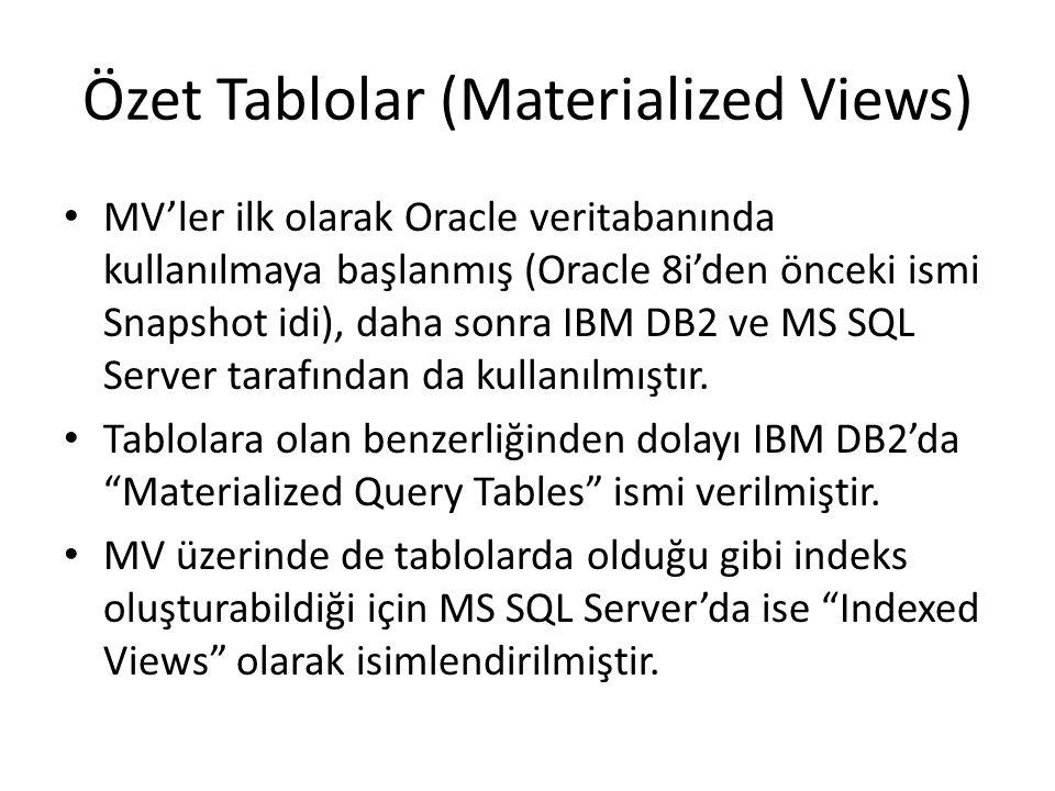Özet Tablolar (Materialized Views) MV'ler ilk olarak Oracle veritabanında kullanılmaya başlanmış (Oracle 8i'den önceki ismi Snapshot idi), daha sonra