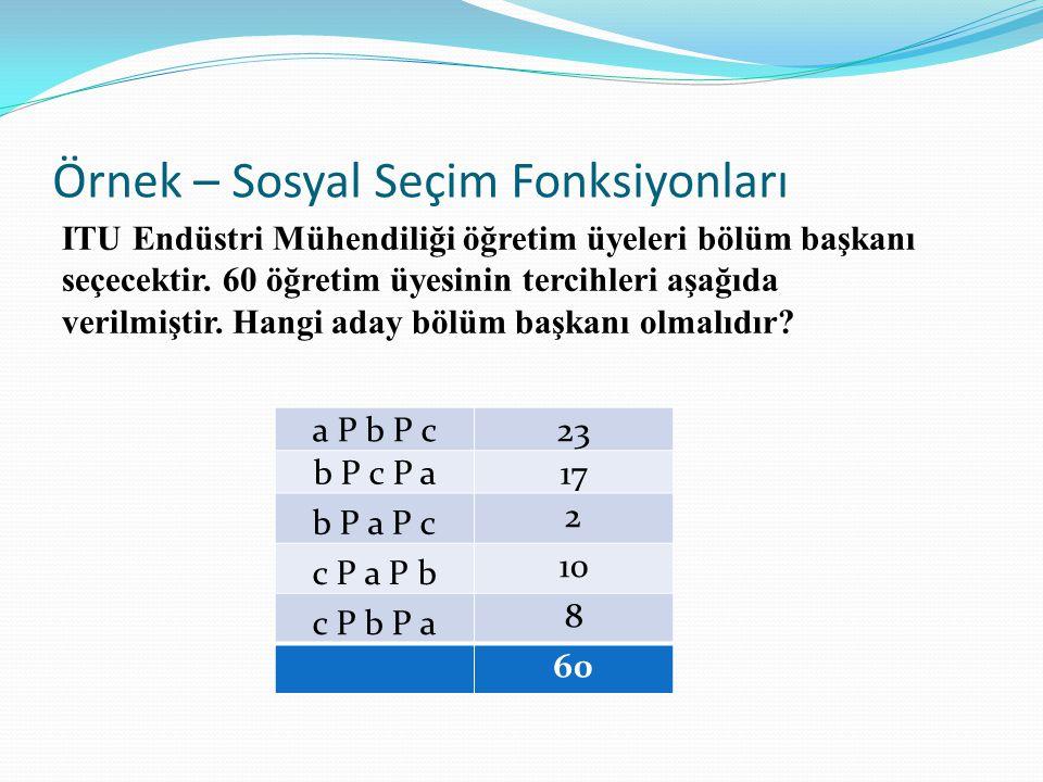 Örnek – Sosyal Seçim Fonksiyonları a P b P c23 b P c P a17 b P a P c 2 c P a P b 10 c P b P a 8 60 ITU Endüstri Mühendiliği öğretim üyeleri bölüm başk