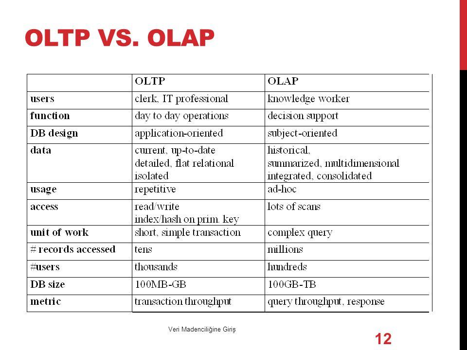 OLTP VS. OLAP Veri Madenciliğine Giriş 12