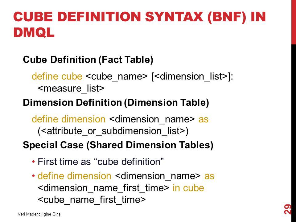 CUBE DEFINITION SYNTAX (BNF) IN DMQL Cube Definition (Fact Table) define cube [ ]: Dimension Definition (Dimension Table) define dimension as ( ) Spec