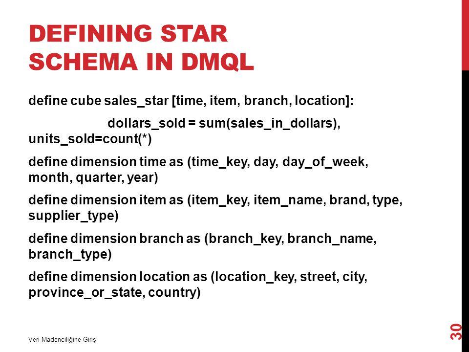 DEFINING STAR SCHEMA IN DMQL define cube sales_star [time, item, branch, location]: dollars_sold = sum(sales_in_dollars), units_sold=count(*) define d