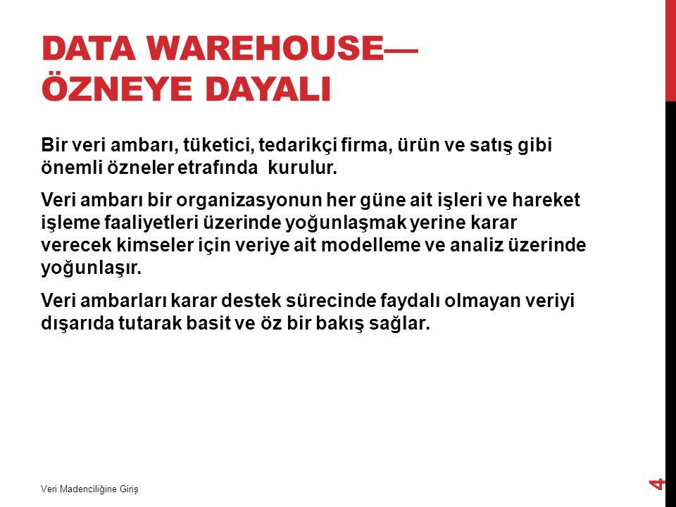 A SAMPLE DATA CUBE Veri Madenciliğine Giriş 35 Total annual sales of TV in U.S.A.